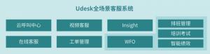 """沃丰科技Udesk联手如祺出行,让您""""如期出行"""""""